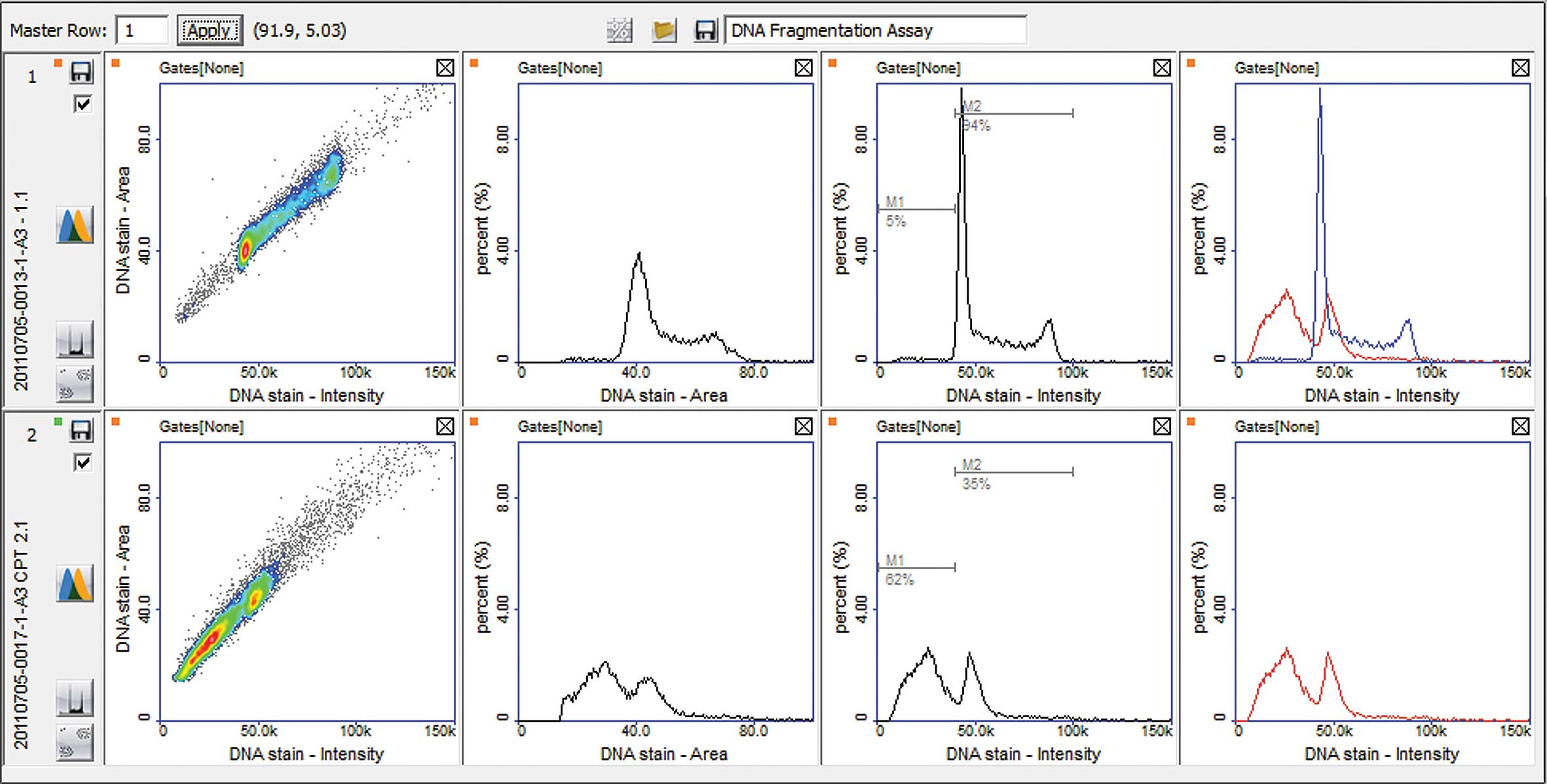 DNA Fragmentation Assay data acquisition in plot manager graphs using NucleoCounter® NC-3000™
