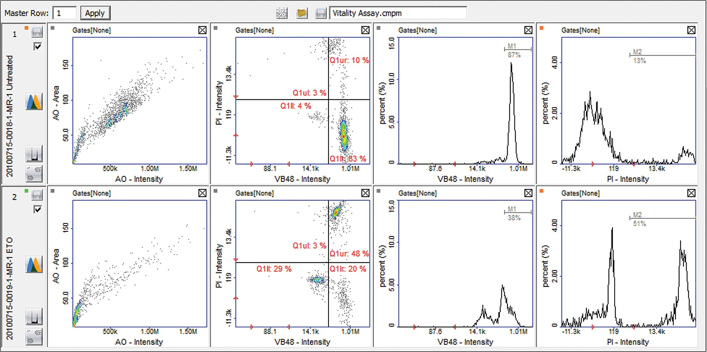 Graphs acquired using the Plot Manager with NC-3000